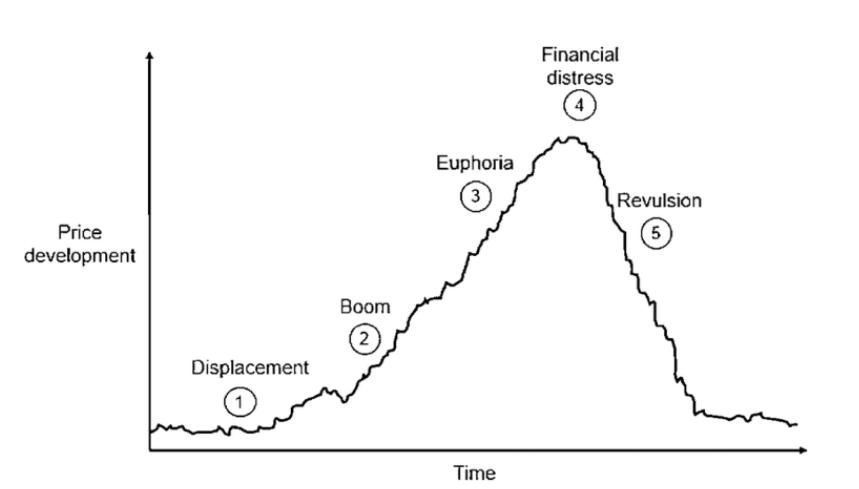 Kretanje cena akcija